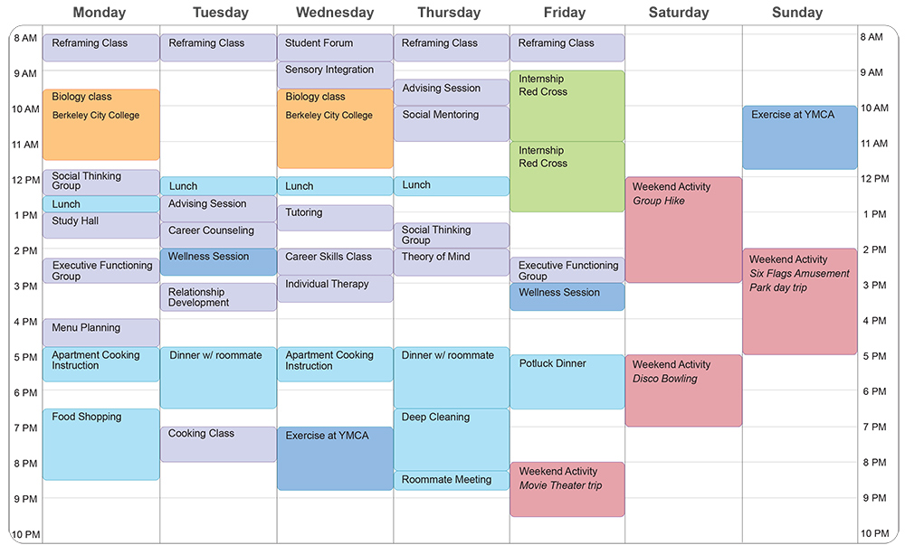 schedule for college students pacqco – College Schedule Template Sample
